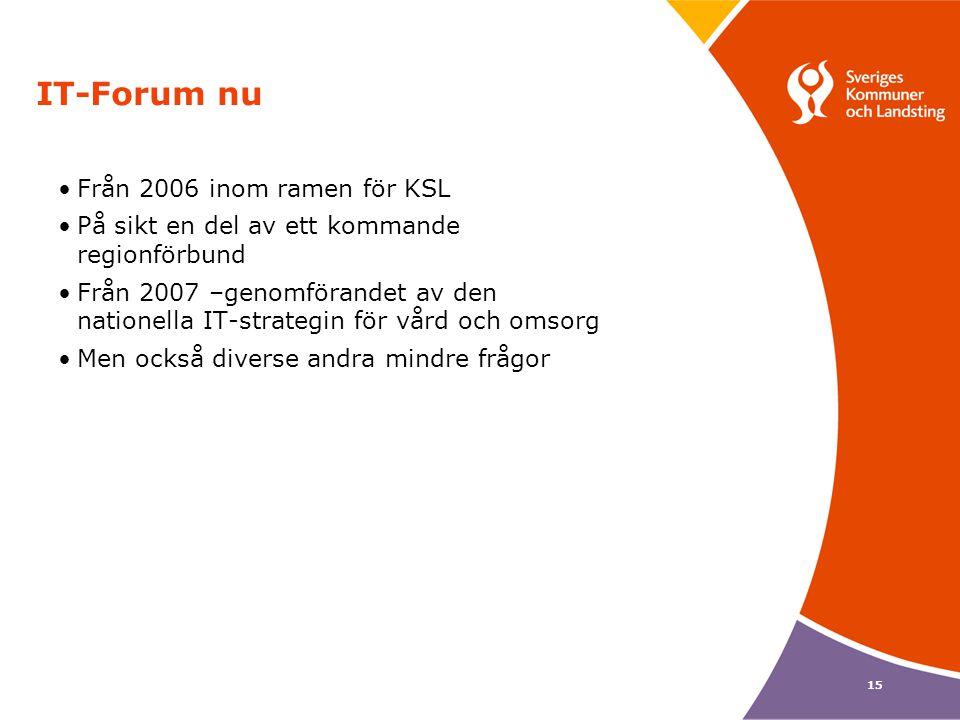 IT-Forum nu Från 2006 inom ramen för KSL