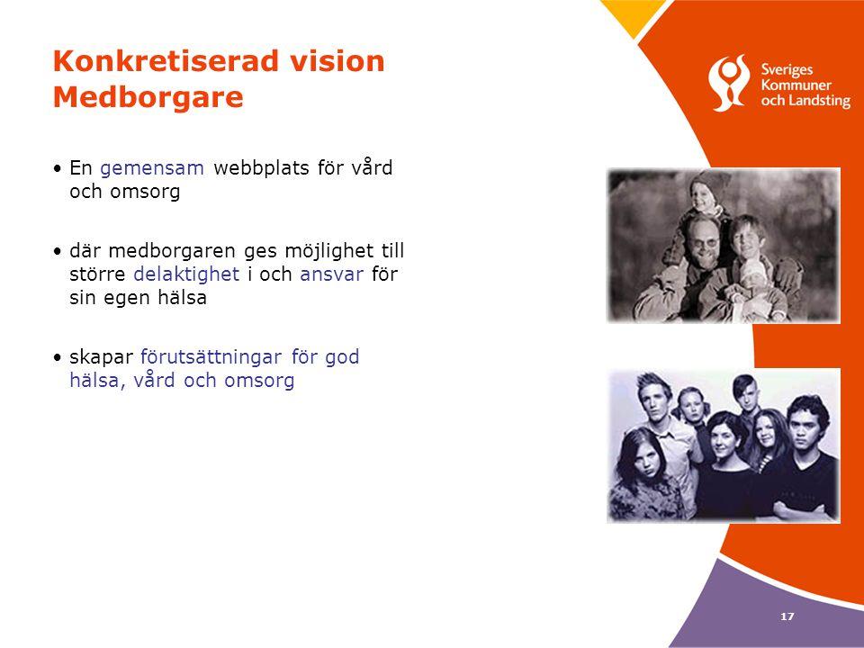 Konkretiserad vision Medborgare