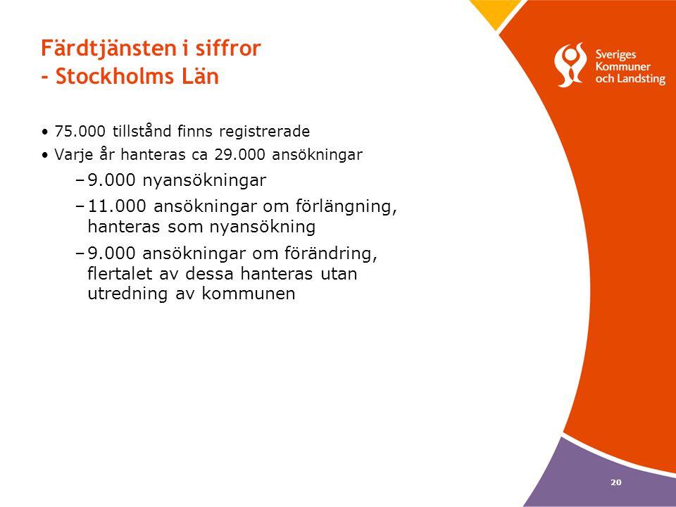 Färdtjänsten i siffror - Stockholms Län