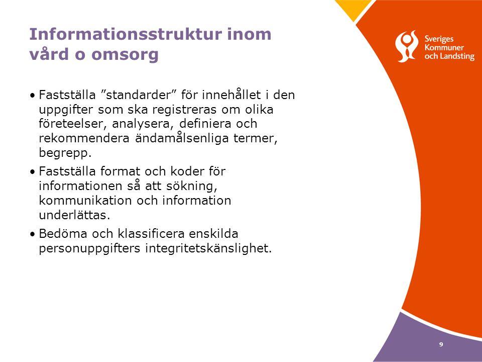 Informationsstruktur inom vård o omsorg