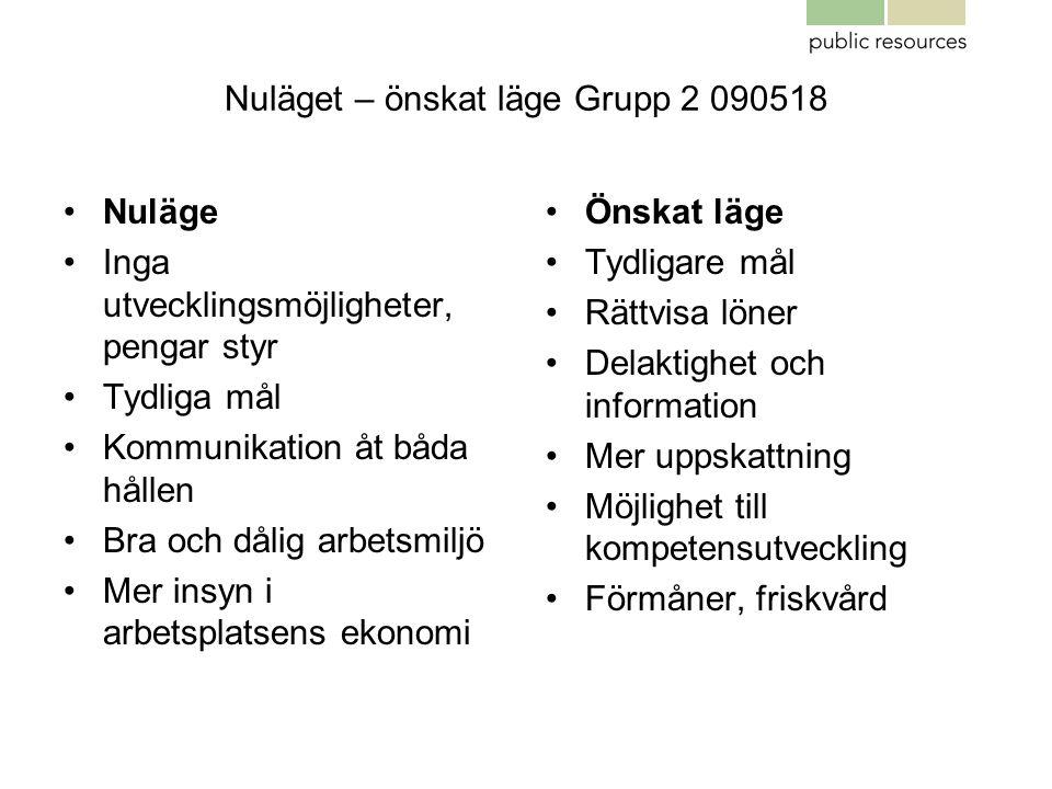 Nuläget – önskat läge Grupp 2 090518