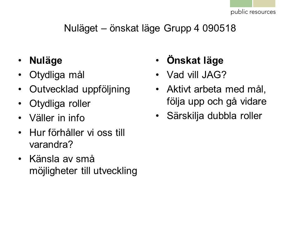 Nuläget – önskat läge Grupp 4 090518