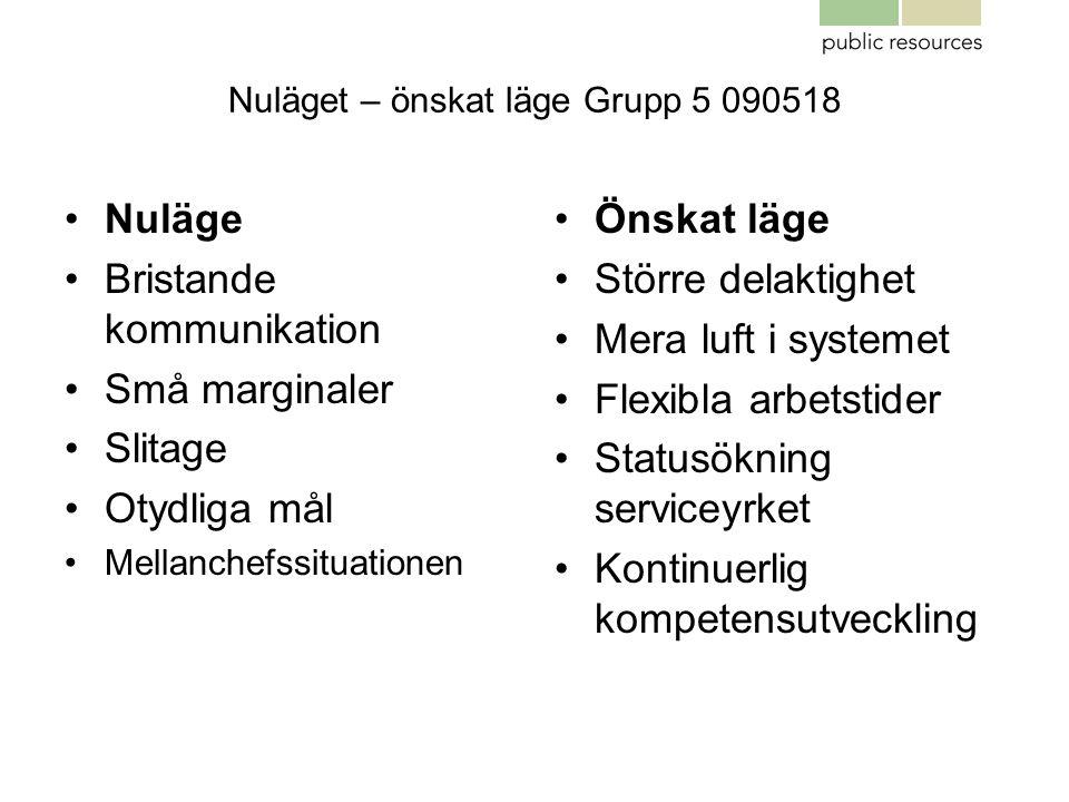 Nuläget – önskat läge Grupp 5 090518