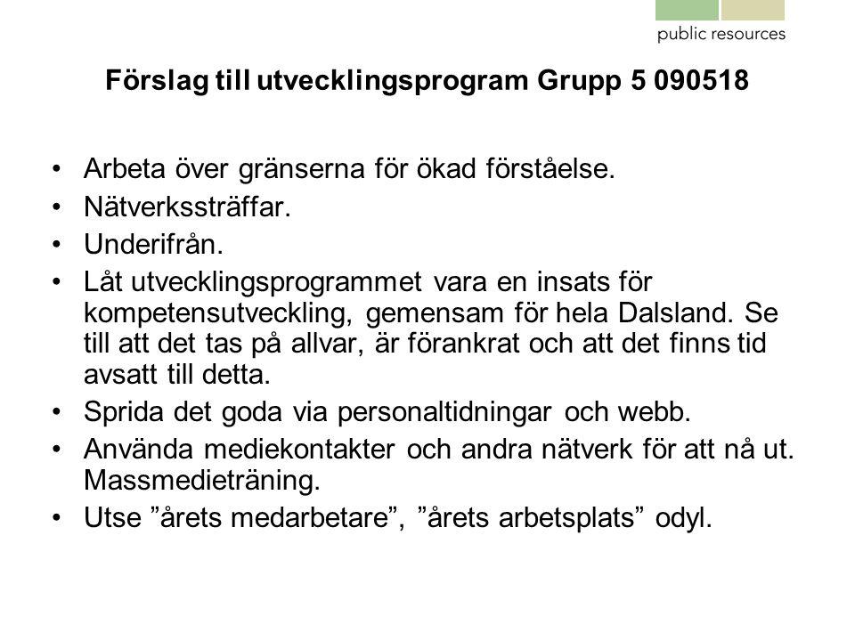Förslag till utvecklingsprogram Grupp 5 090518