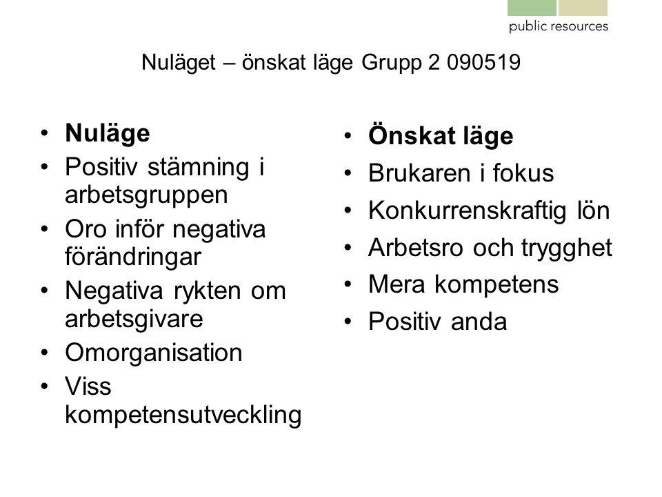 Nuläget – önskat läge Grupp 2 090519