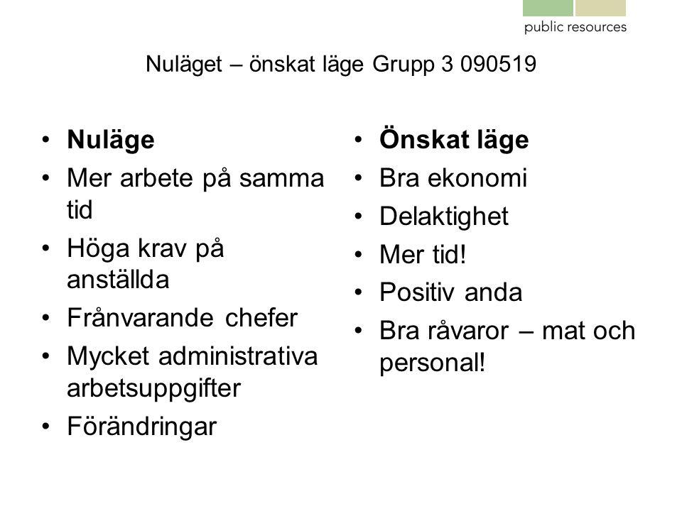 Nuläget – önskat läge Grupp 3 090519