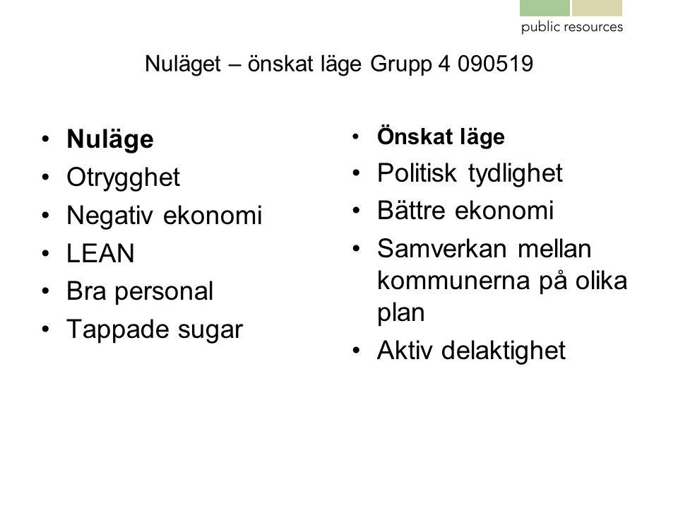 Nuläget – önskat läge Grupp 4 090519