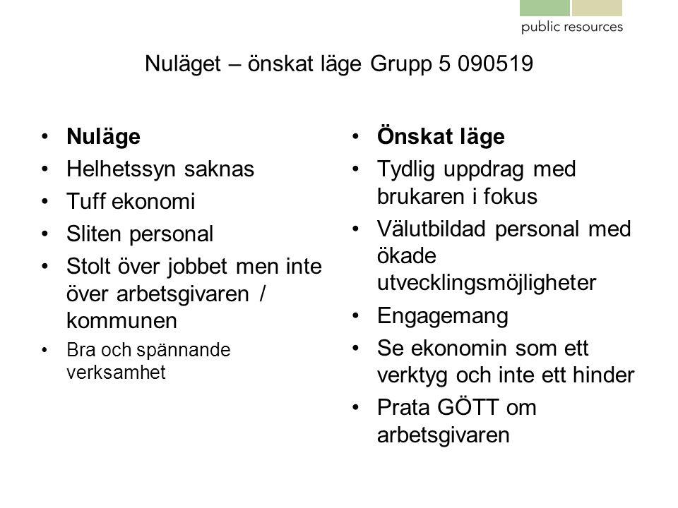 Nuläget – önskat läge Grupp 5 090519