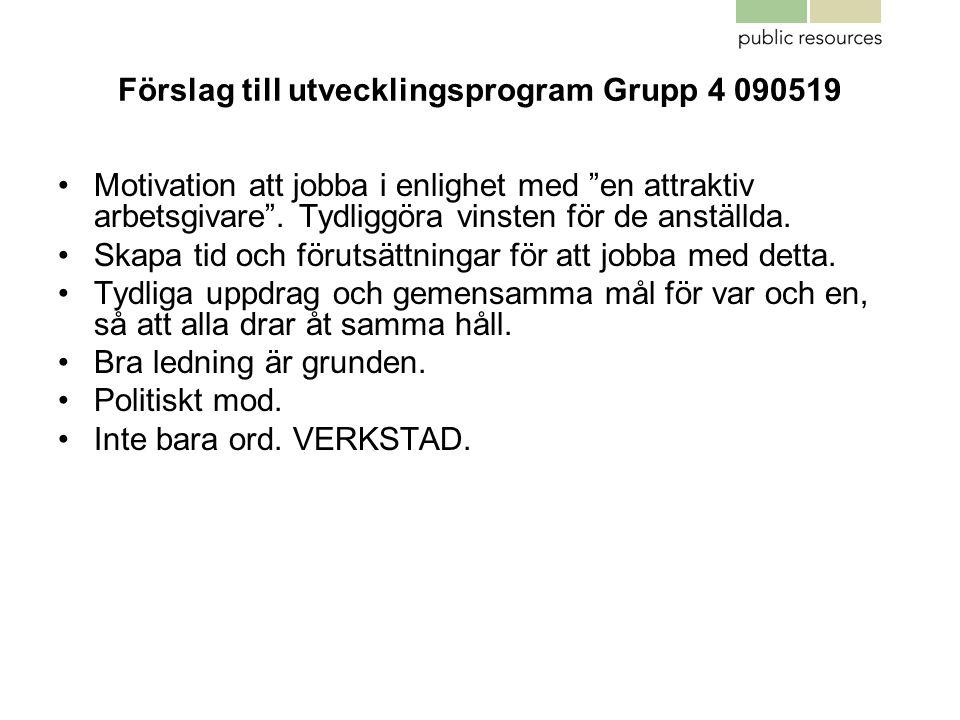 Förslag till utvecklingsprogram Grupp 4 090519