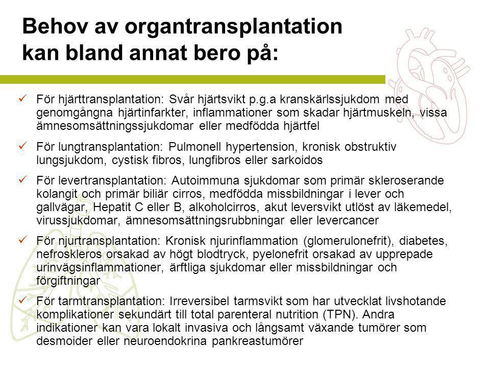 Behov av organtransplantation kan bland annat bero på: