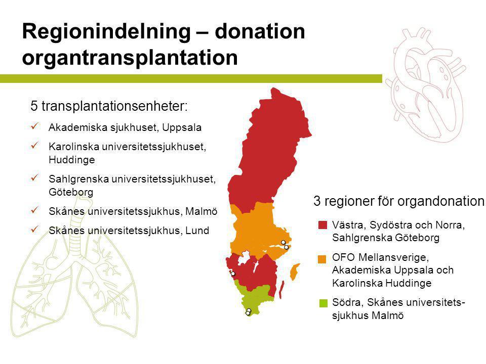Regionindelning – donation organtransplantation