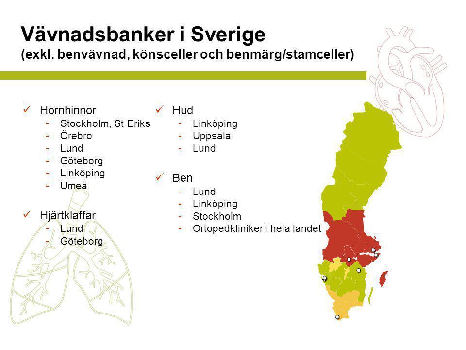 Vävnadsbanker i Sverige (exkl