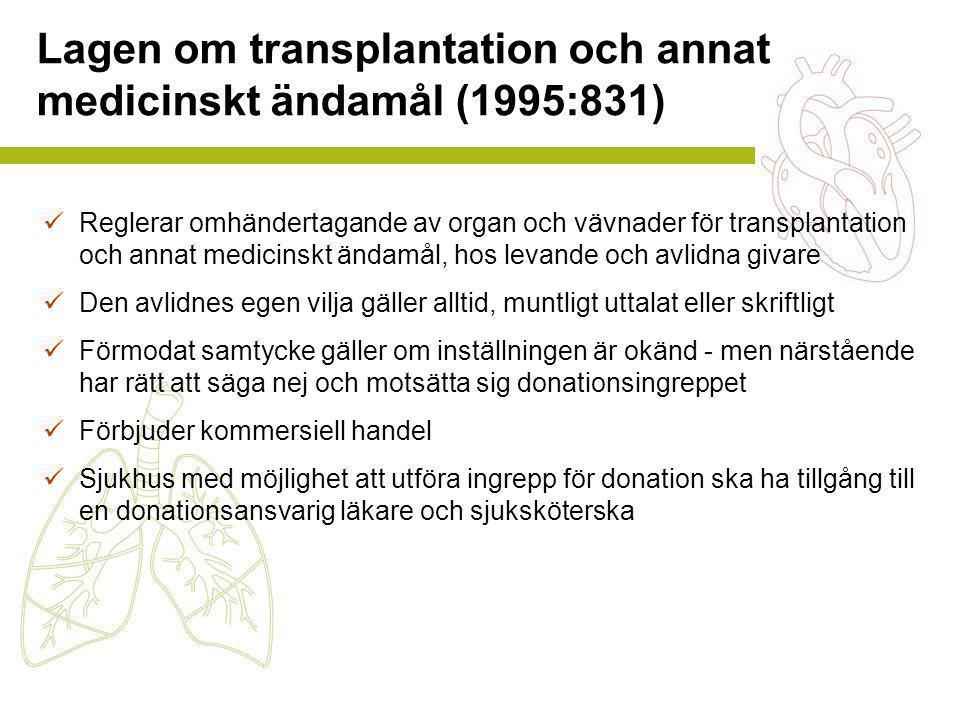 Lagen om transplantation och annat medicinskt ändamål (1995:831)