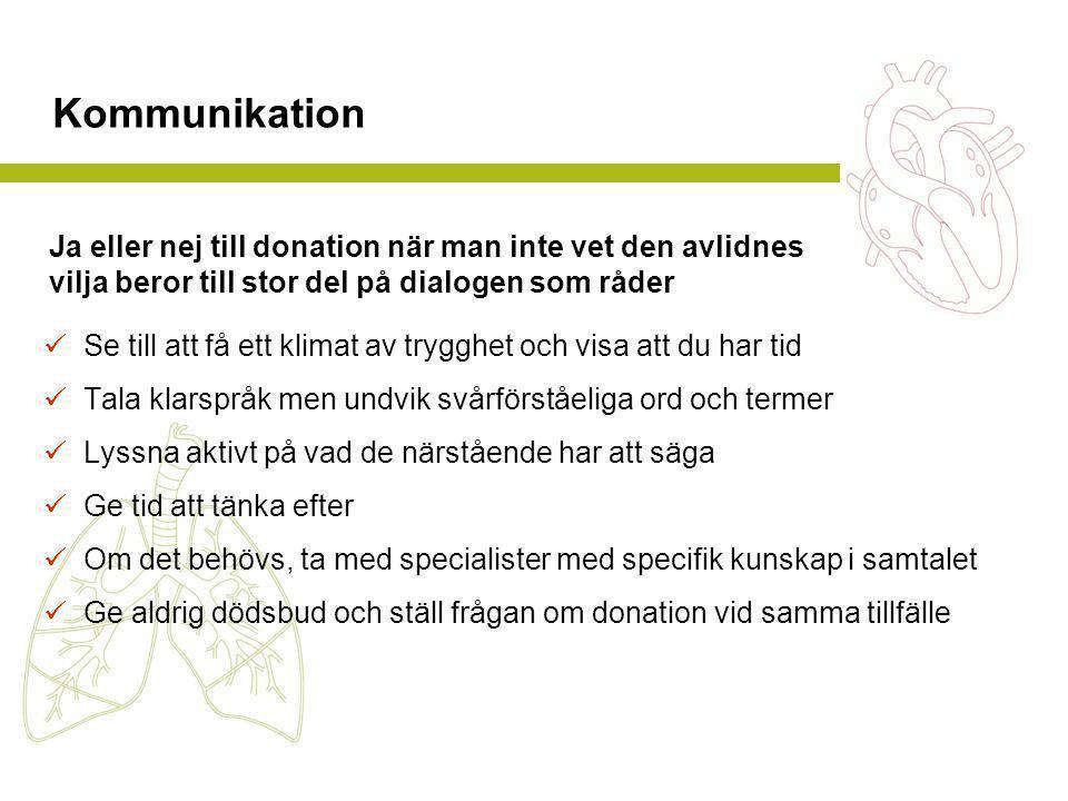 Kommunikation Ja eller nej till donation när man inte vet den avlidnes vilja beror till stor del på dialogen som råder.