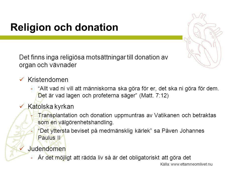 Religion och donation Det finns inga religiösa motsättningar till donation av organ och vävnader. Kristendomen.