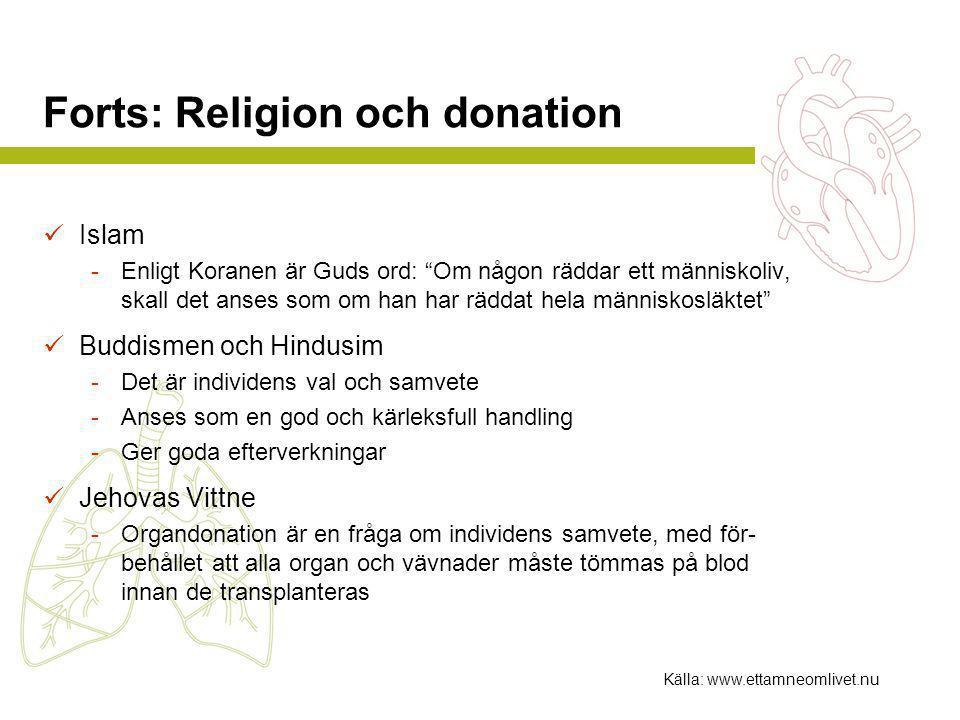 Forts: Religion och donation
