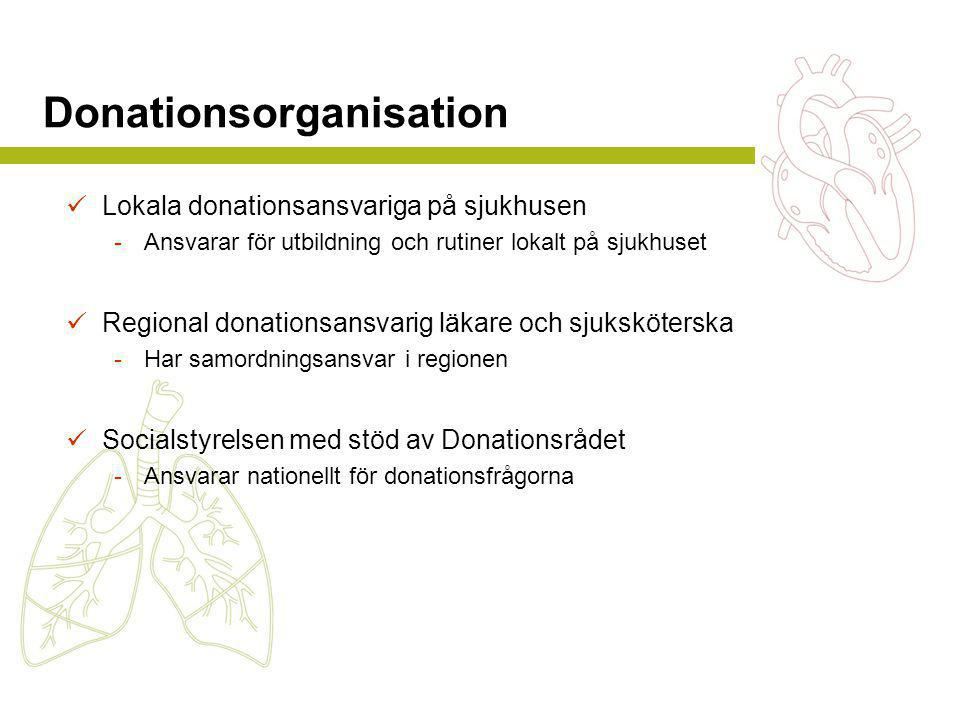 Donationsorganisation
