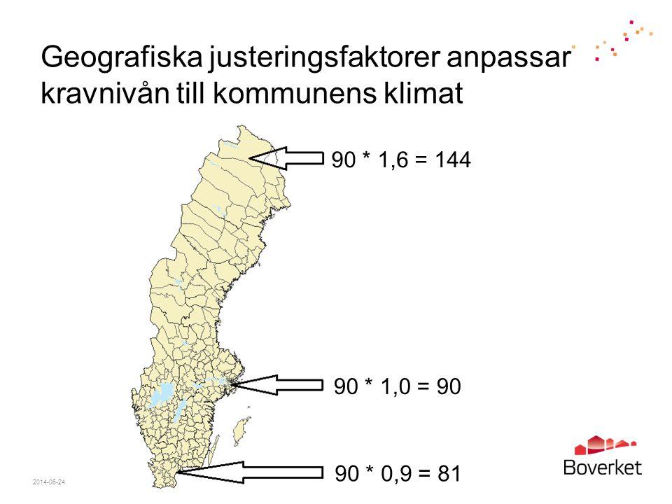 Geografiska justeringsfaktorer anpassar kravnivån till kommunens klimat