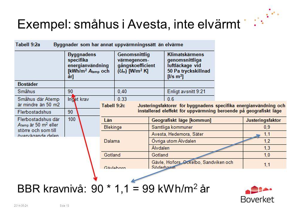 Exempel: småhus i Avesta, inte elvärmt