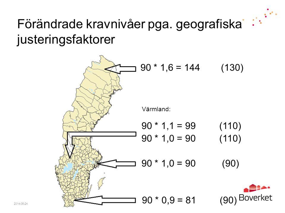 Förändrade kravnivåer pga. geografiska justeringsfaktorer
