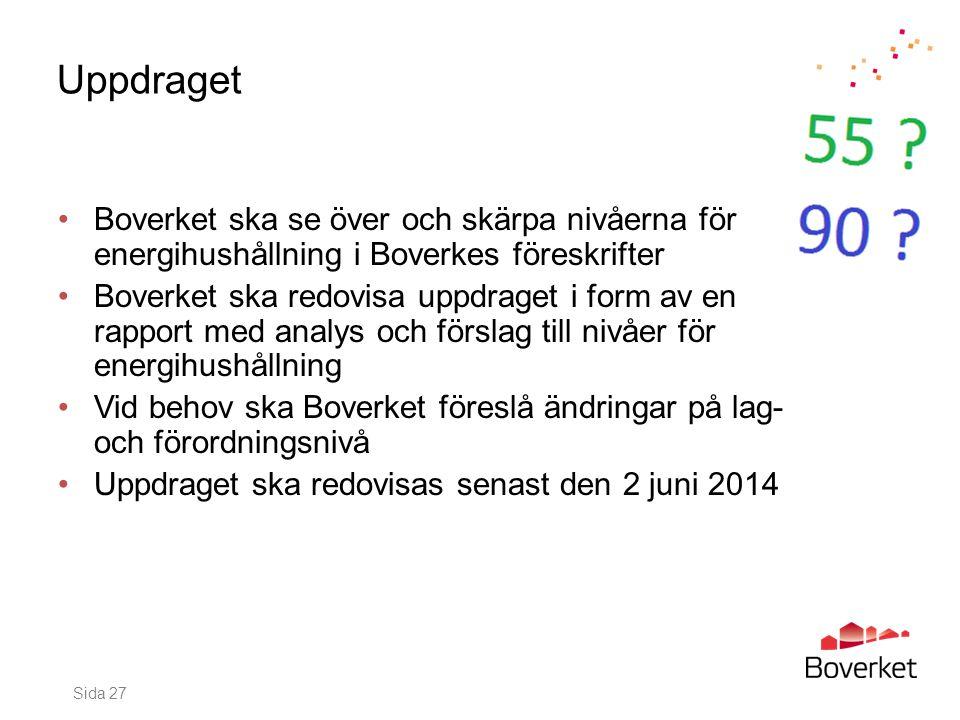 Uppdraget Boverket ska se över och skärpa nivåerna för energihushållning i Boverkes föreskrifter.