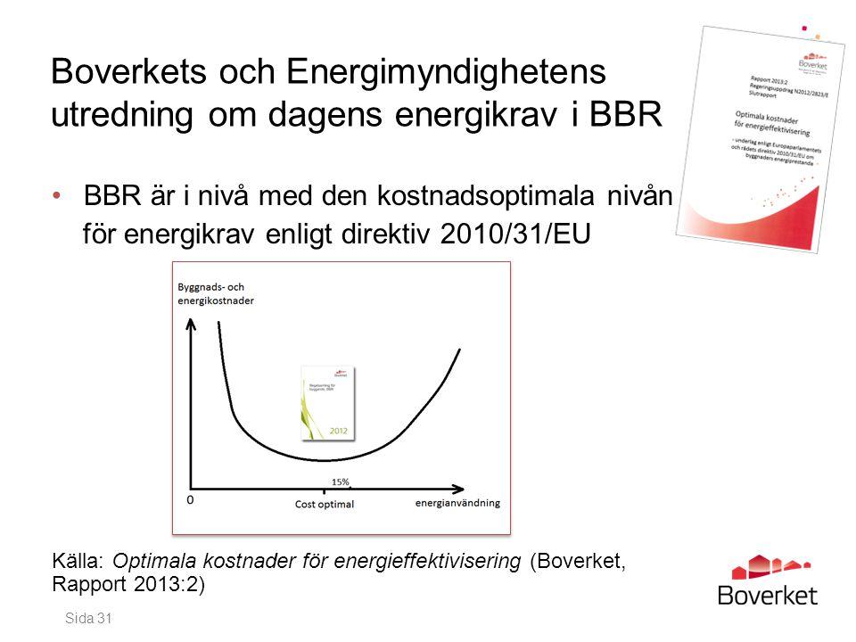 Boverkets och Energimyndighetens utredning om dagens energikrav i BBR