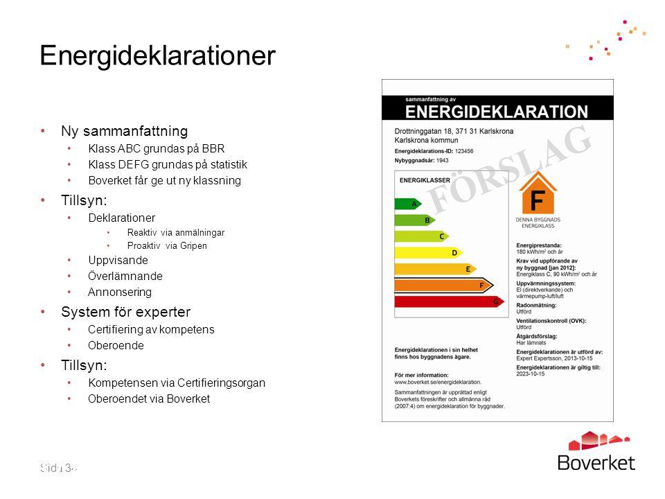 UT - Energideklarationer Ny sammanfattning Tillsyn: