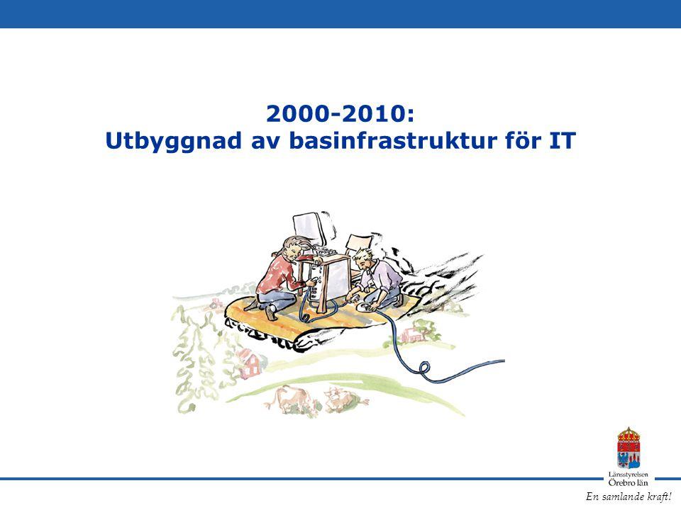 2000-2010: Utbyggnad av basinfrastruktur för IT