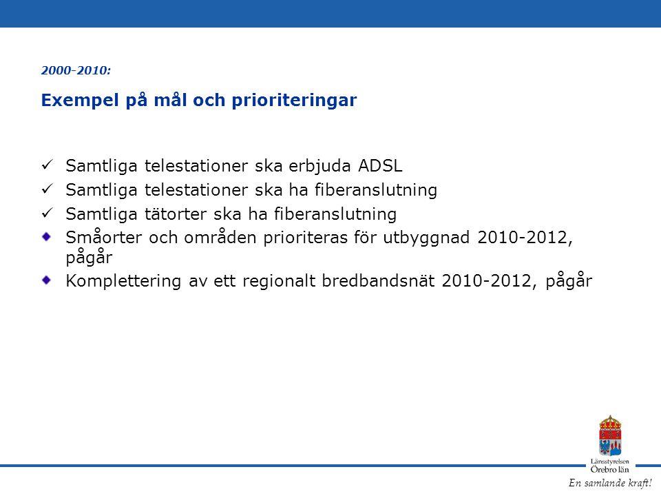 Samtliga telestationer ska erbjuda ADSL