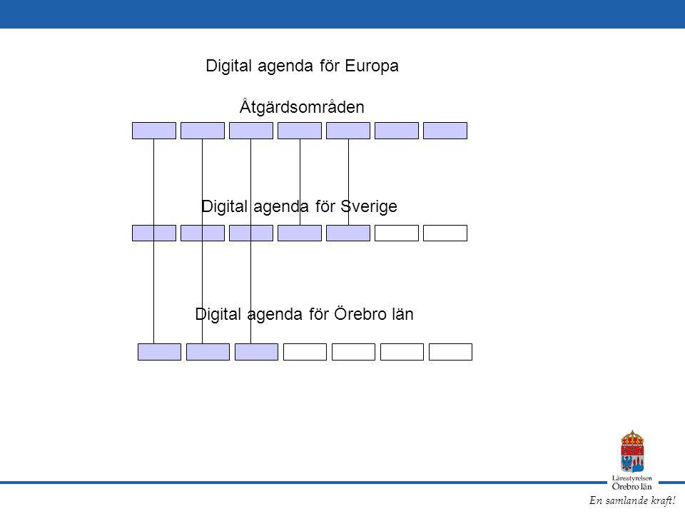 Digital agenda för Europa Åtgärdsområden