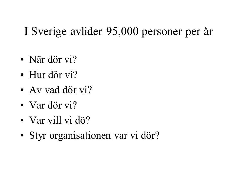 I Sverige avlider 95,000 personer per år