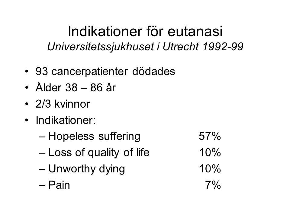 Indikationer för eutanasi Universitetssjukhuset i Utrecht 1992-99