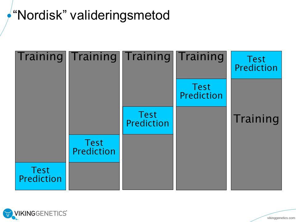 Nordisk valideringsmetod
