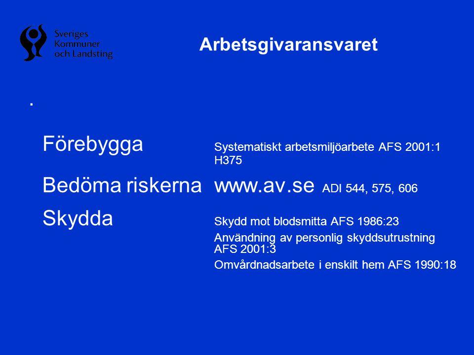 Arbetsgivaransvaret . Förebygga Systematiskt arbetsmiljöarbete AFS 2001:1 H375 Bedöma riskerna www.av.se ADI 544, 575, 606.