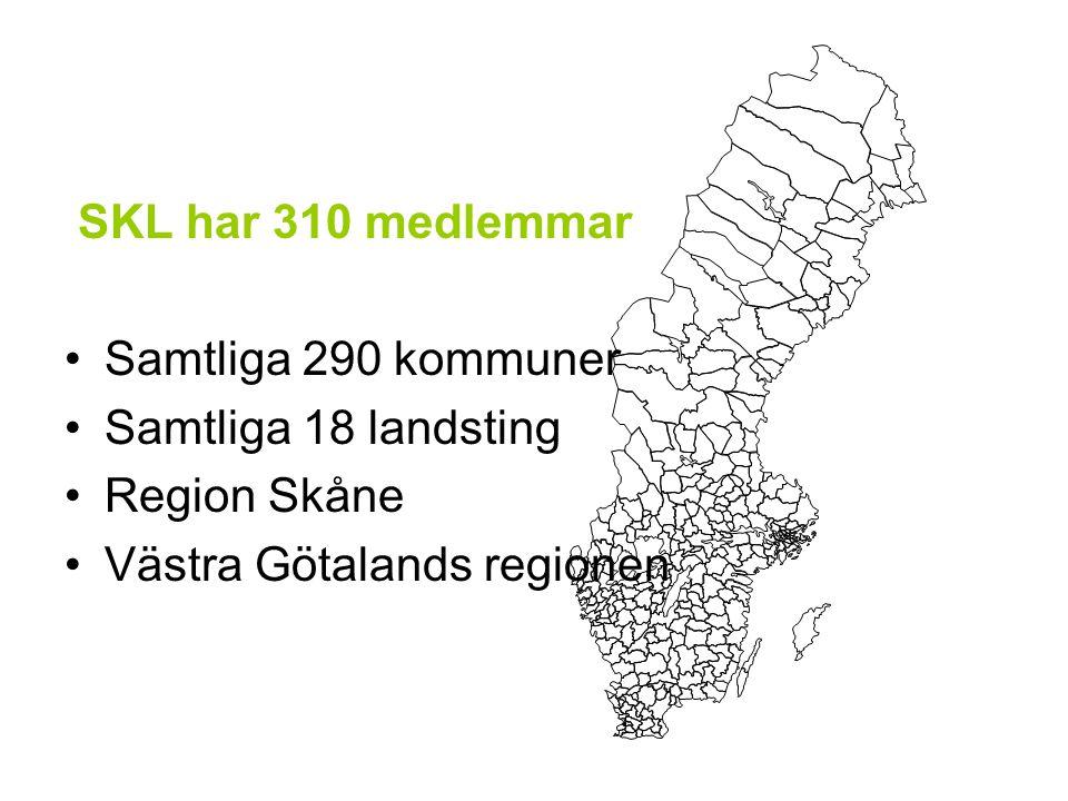 SKL har 310 medlemmar Samtliga 290 kommuner. Samtliga 18 landsting.