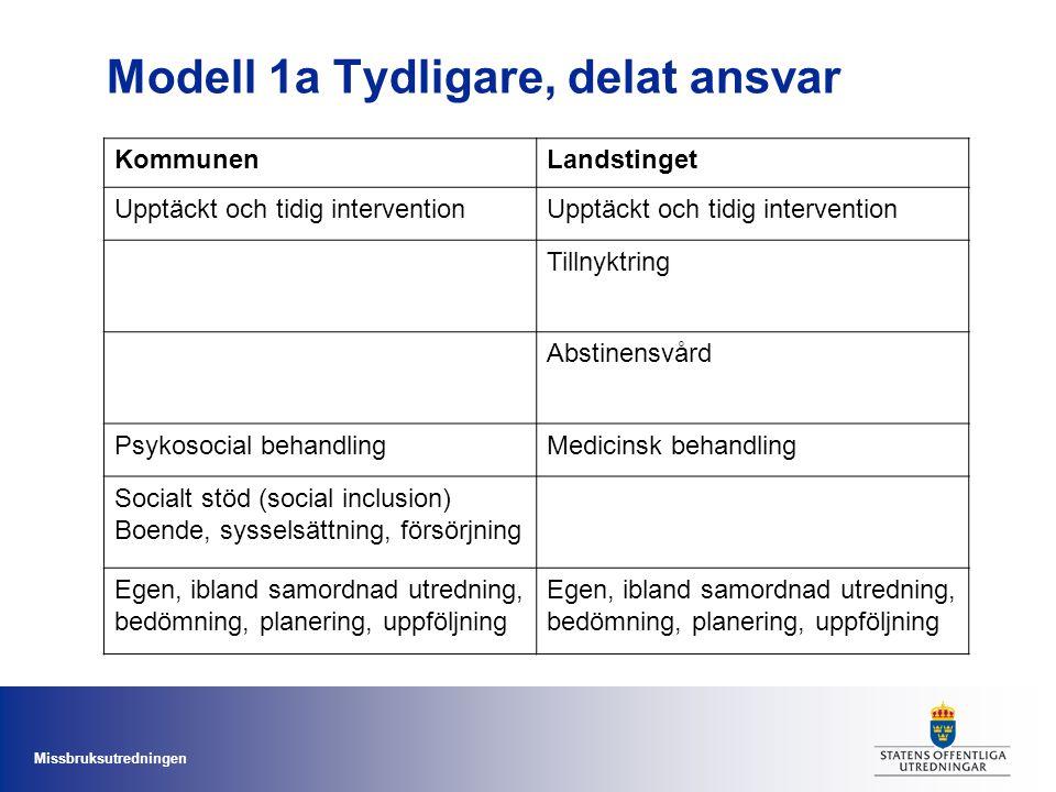 Modell 1a Tydligare, delat ansvar