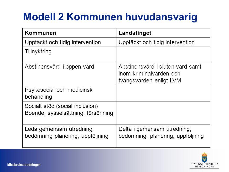 Modell 2 Kommunen huvudansvarig