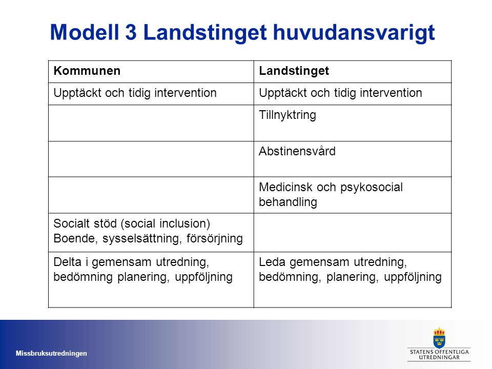 Modell 3 Landstinget huvudansvarigt