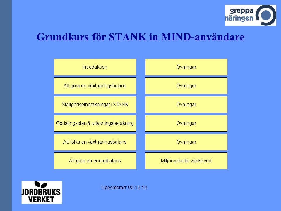 Grundkurs för STANK in MIND-användare