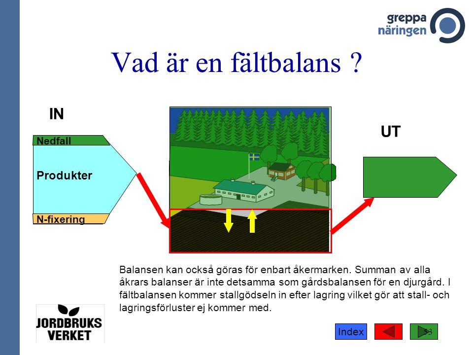 Vad är en fältbalans Växtnäringsbalans IN UT Produkter Nedfall