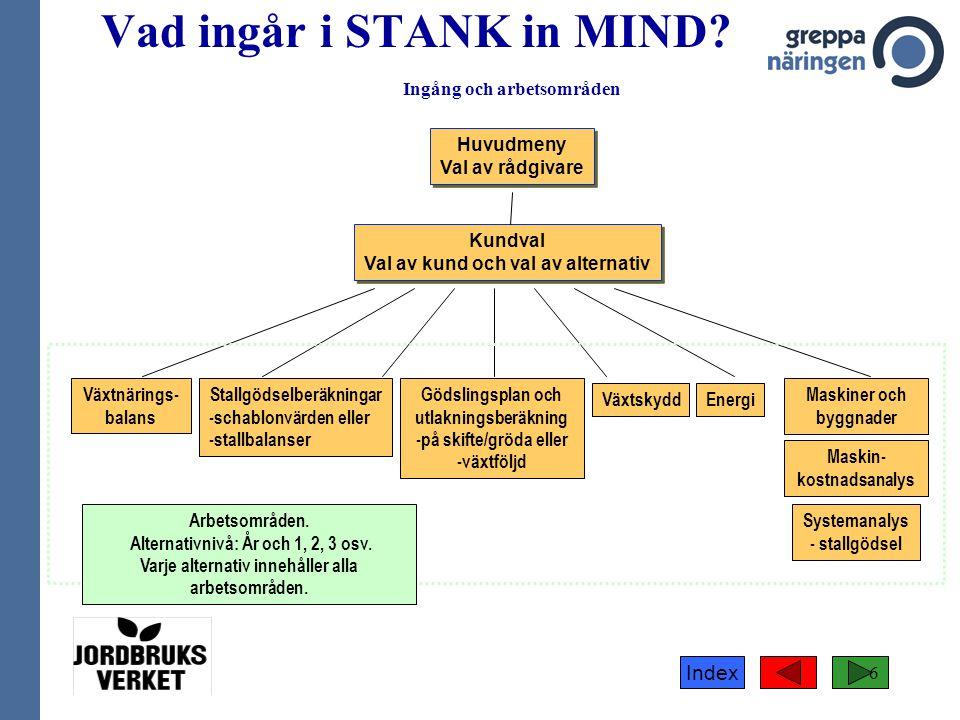 Vad ingår i STANK in MIND Ingång och arbetsområden