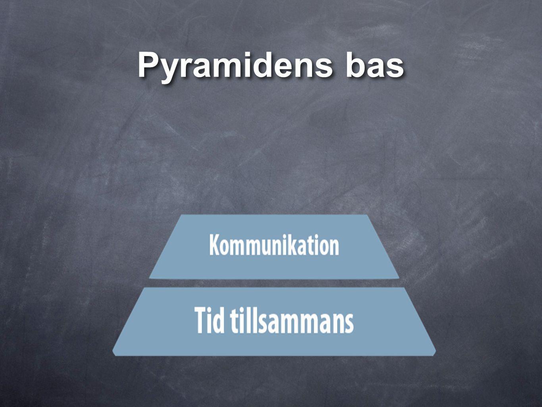 Pyramidens bas