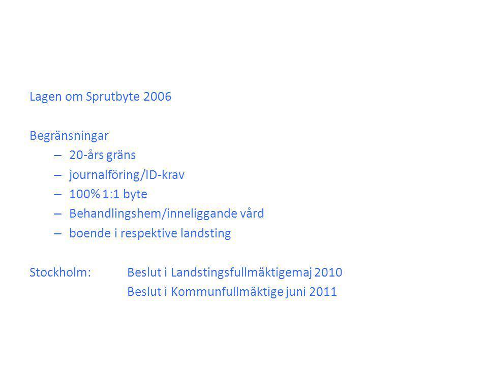 Lagen om Sprutbyte 2006 Begränsningar. 20-års gräns. journalföring/ID-krav. 100% 1:1 byte. Behandlingshem/inneliggande vård.