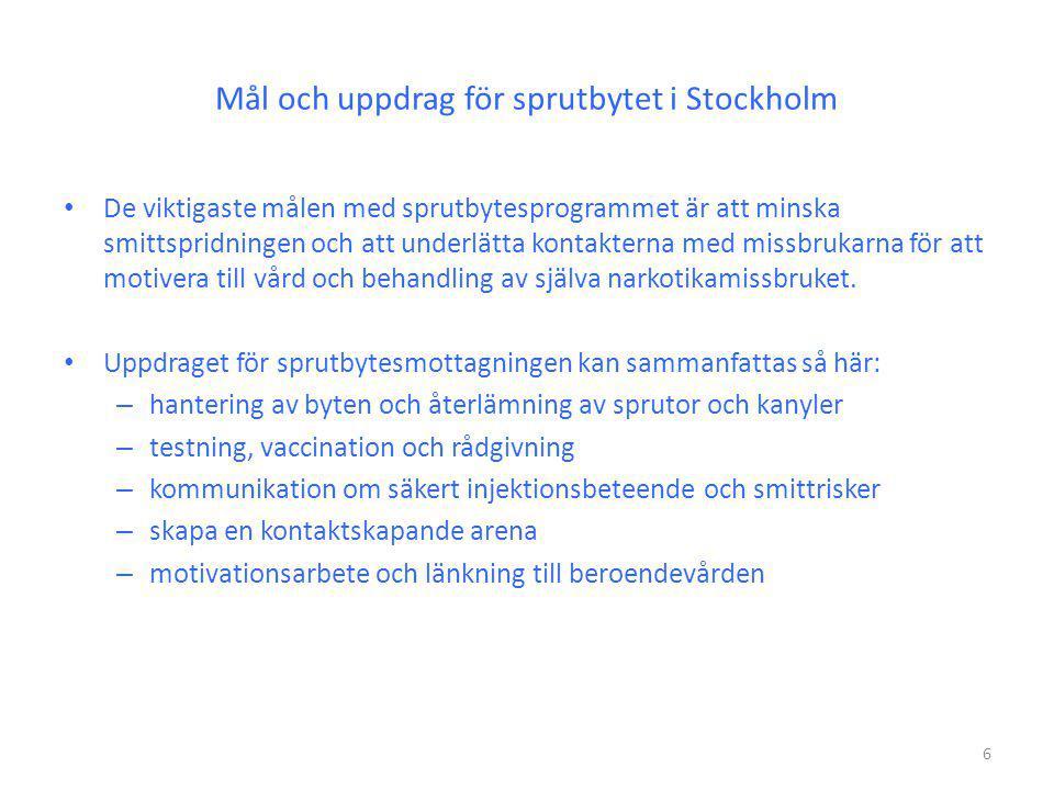 Mål och uppdrag för sprutbytet i Stockholm
