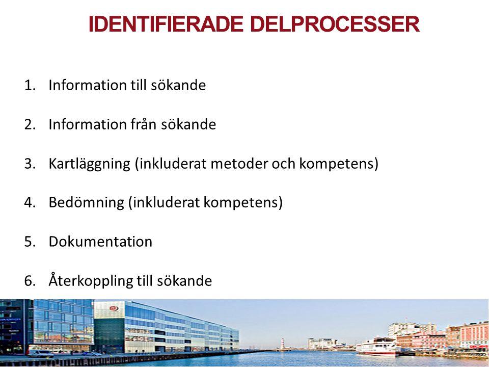 Identifierade delprocesser