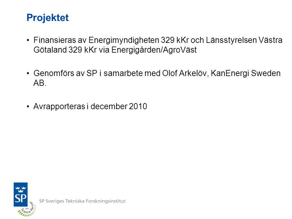 Projektet Finansieras av Energimyndigheten 329 kKr och Länsstyrelsen Västra Götaland 329 kKr via Energigården/AgroVäst.