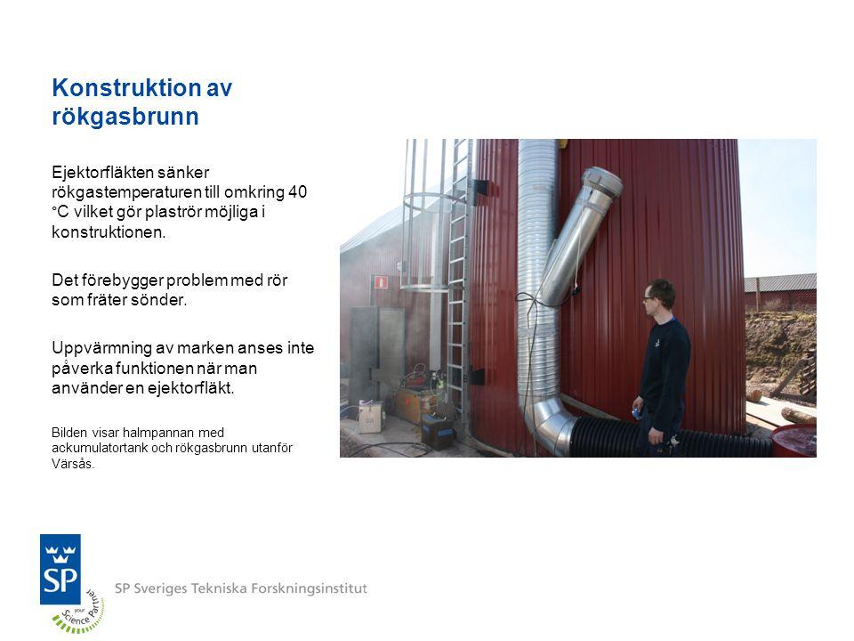 Konstruktion av rökgasbrunn