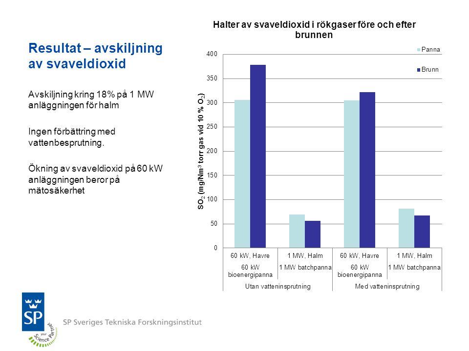 Resultat – avskiljning av svaveldioxid