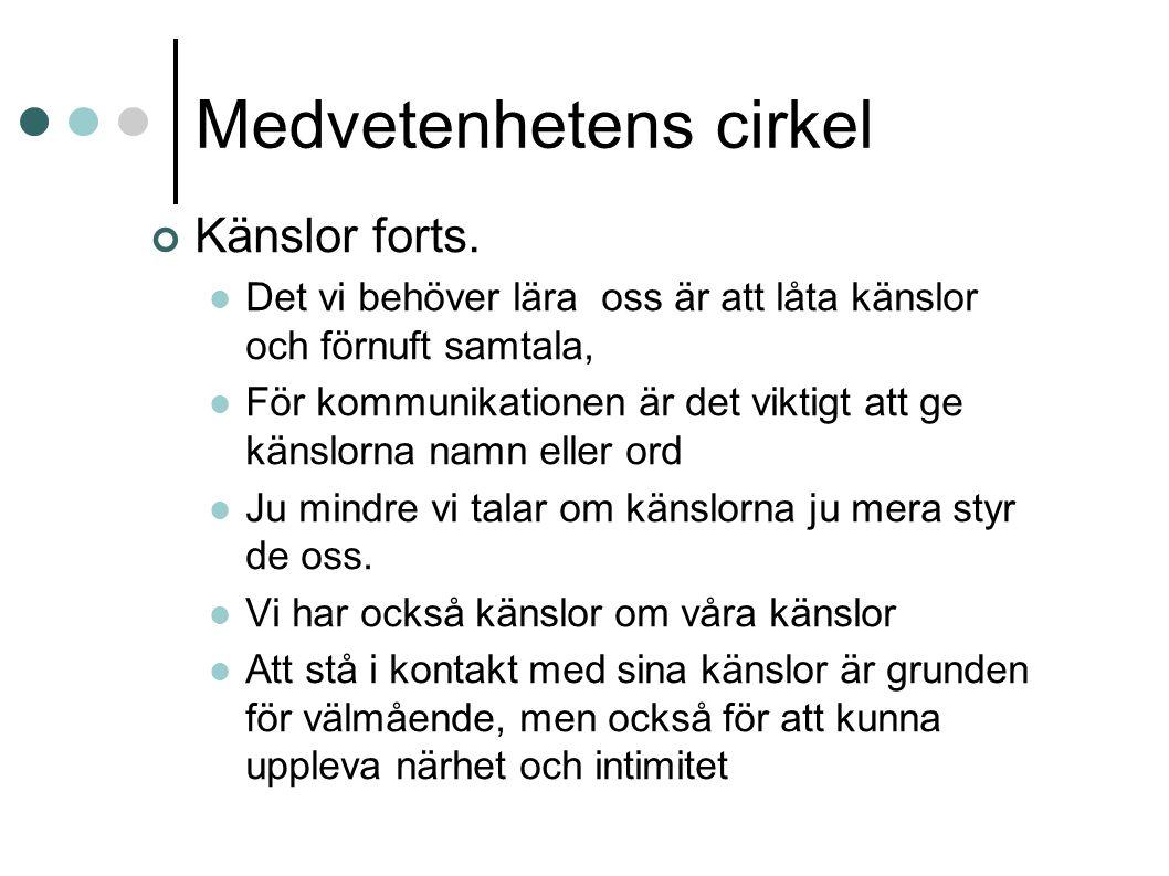 Medvetenhetens cirkel