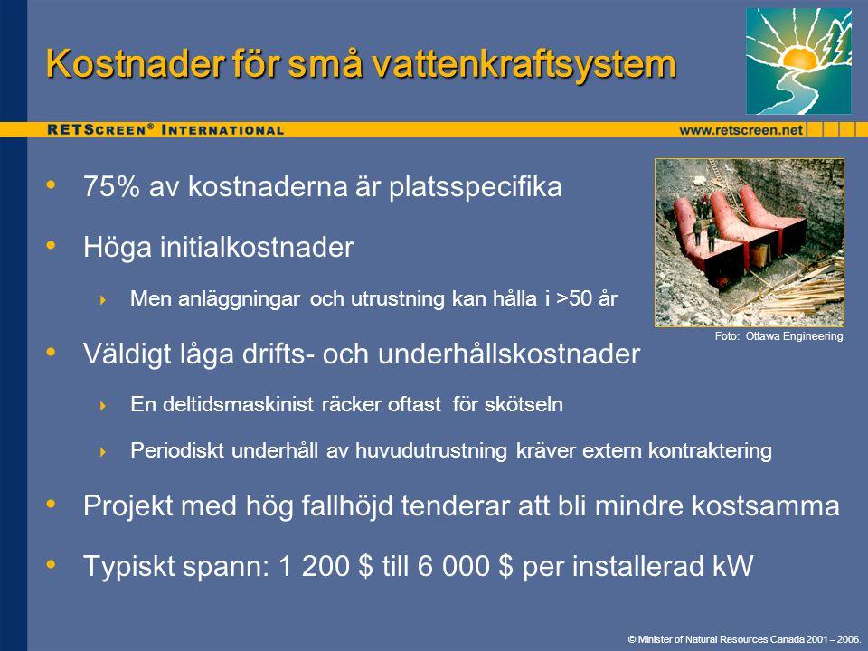 Kostnader för små vattenkraftsystem